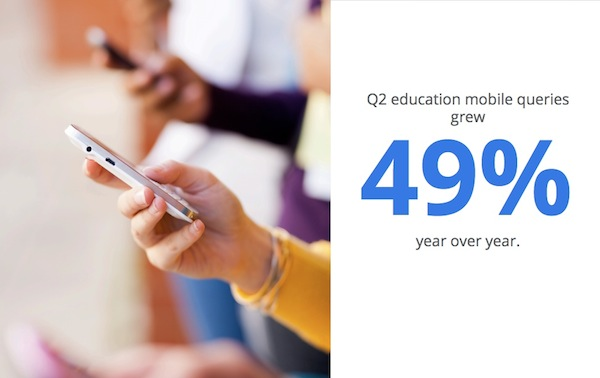q2-education-mobile-queries