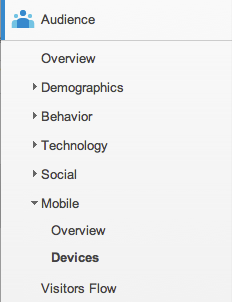 In Google Analytics, go to Audience > Mobile > Devices