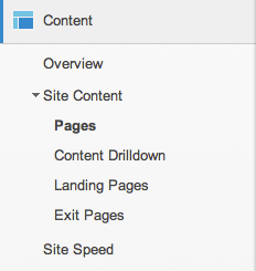 In Google Analytics, go to Content > Site Content > Pages