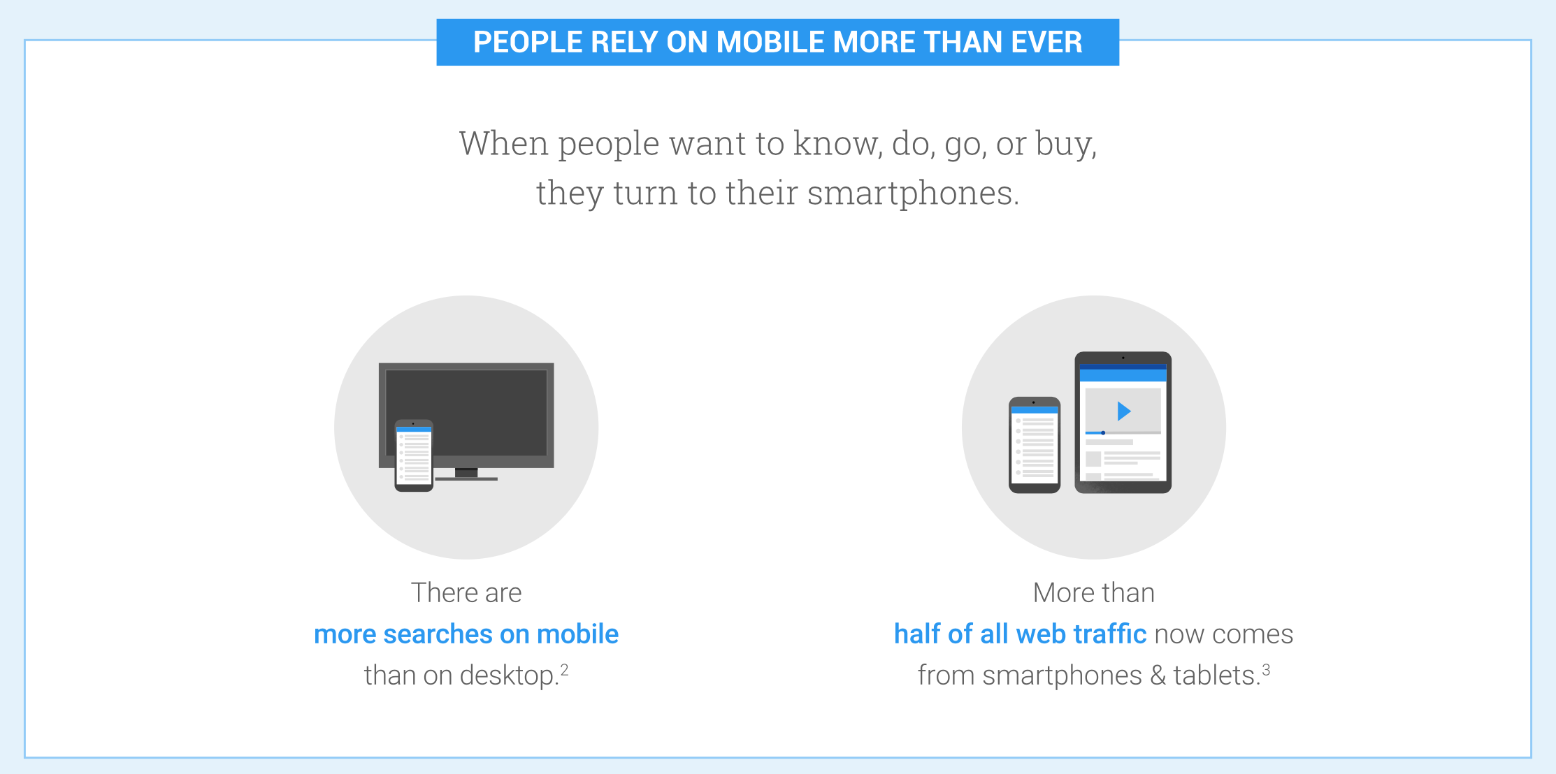 Mobile searchers
