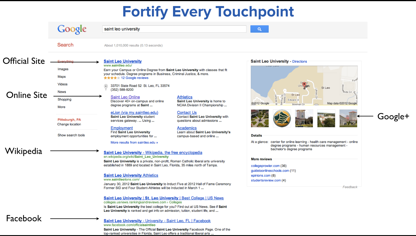 Fortify Every Touchpoint