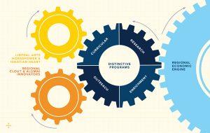 """""""Redesigning-Business-School-Website"""""""