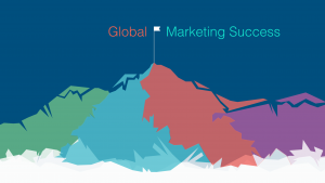 Common Marketing Mistakes Industrial Companies Make with Global Marketing