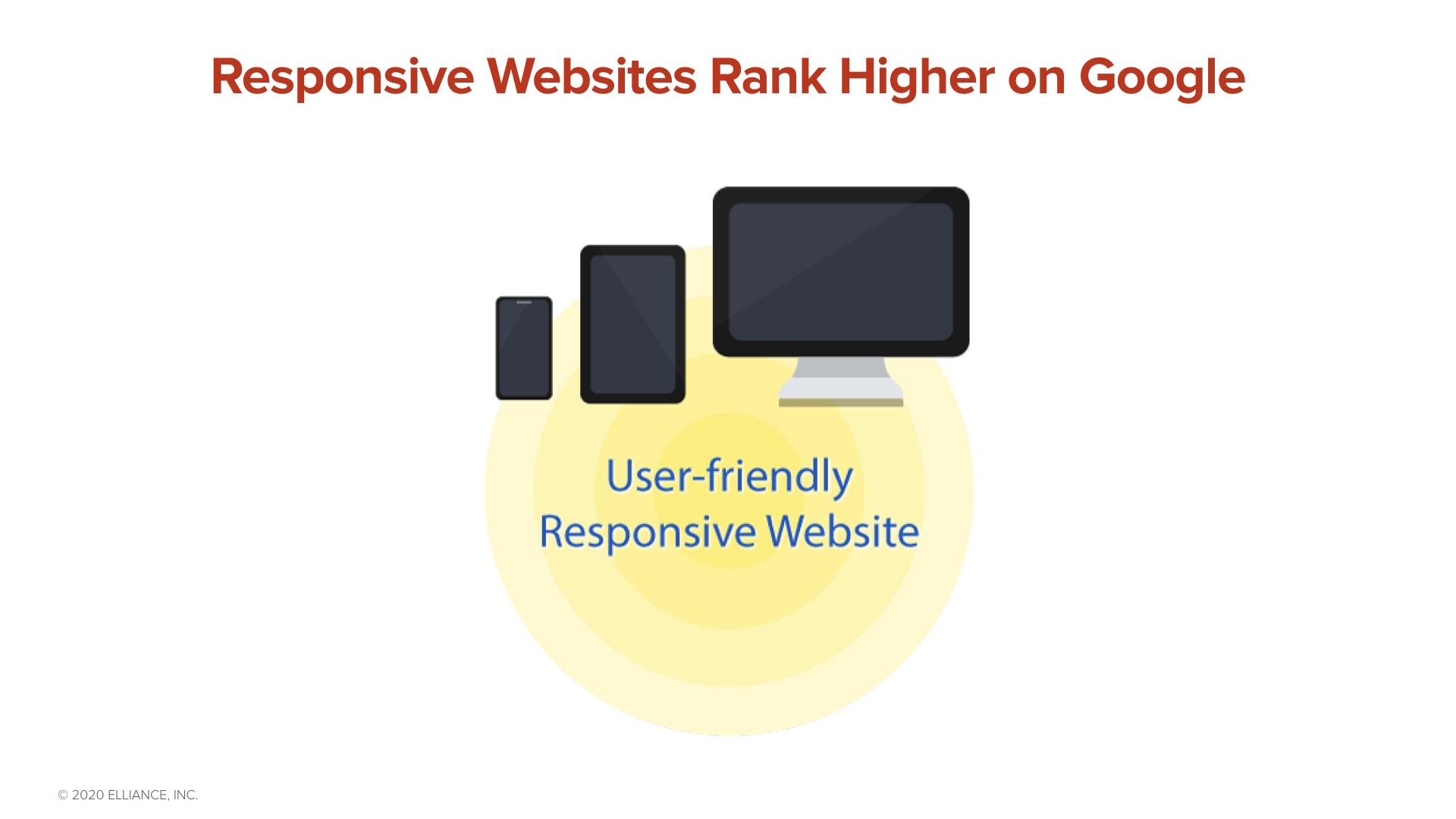 Google Ranks Responsive Websites Rank Higher